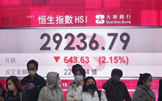 香港被剔出自由经济体评级 恒指跌逾700点