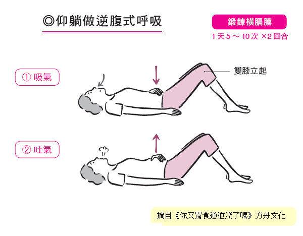 锻炼横隔膜第二招:逆腹式呼吸。(方舟文化提供)