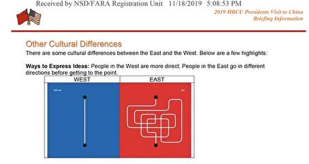 圖為2019年11月18日公關公司Wilson Global提交給FARA的申報文件,安排傳統黑人大學(HBCU)的領袖赴中國交流,有關中美文化差異的簡介。圖左(藍色)為美式直線思維,圖右(紅色)為中式的回路思維。