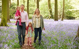 春暖花開 野外遊玩 遇到它如何應對?