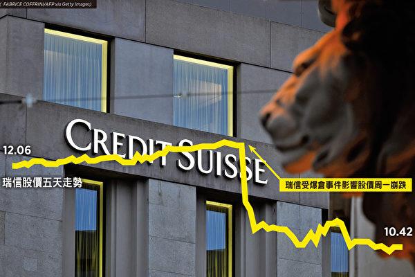 中概股暴跌拖累大行 對沖基金前景堪憂