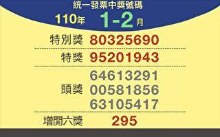 你中獎了嗎?110年1-2月統一發票兌獎資訊