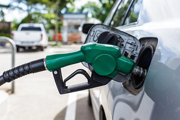 美國通脹普遍升溫 納指回挫約1%