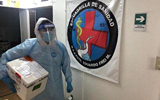 科兴疫苗四大怪象 接种国确诊数不跌反升