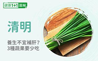 清明節氣 養生不宜補肝?3種蔬菜水果要少吃