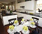 买房趋势 你知道最多人买什么房吗?