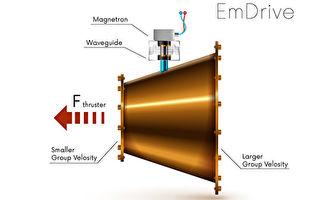 NASA无燃料电磁引擎EmDrive被证伪