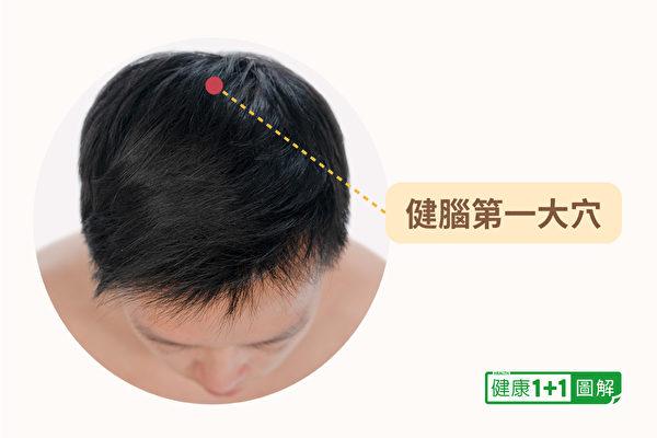 位于头顶的百会穴,就是中医防治失智症的关键穴位,也可以用于自我按摩。(健康1+1/大纪元)
