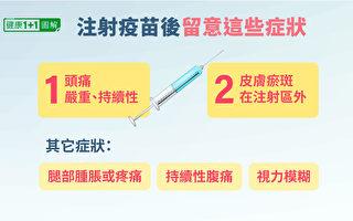 澳洲再有7人接種AZ疫苗後出現血栓