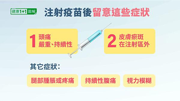 在注射强生、AZ疫苗后,如何辨别可能的罕见血栓症状?(健康1+1/大纪元)