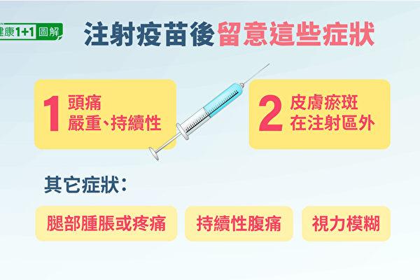 在注射強生、AZ疫苗後,如何辨別可能的罕見血栓症狀?(健康1+1/大紀元)