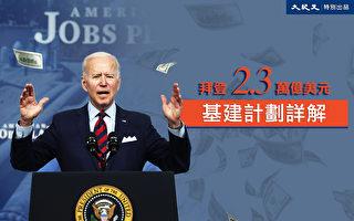 【圖解】拜登2.3萬億美元基建計劃詳解