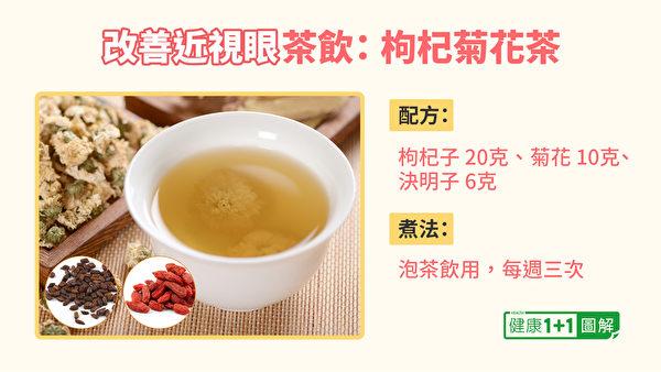 枸杞菊花茶有清热、改善眼疲劳的效果。(健康1+1/大纪元)