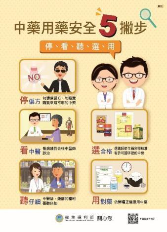 中藥用藥安全