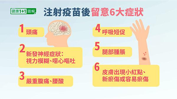 注射新冠疫苗后,警惕6大血栓症状。(健康1+1/大纪元)