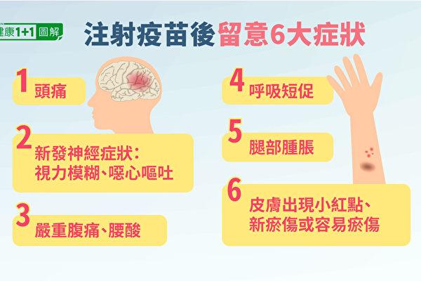 注射新冠疫苗後,警惕6大血栓症狀。(健康1+1/大紀元)