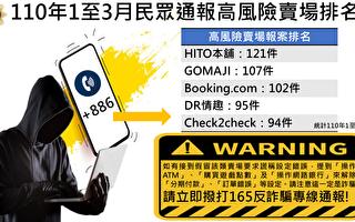消费者个资疑外泄 刑事局公布高风险电商名单