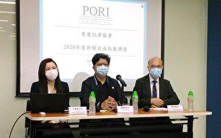 香港新闻自由评分创八年新低