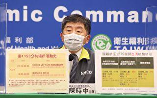 台湾今天无新增本土确诊、更新两张足迹图
