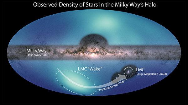 银河系外围发现恒星带 如漂在暗物质海洋上
