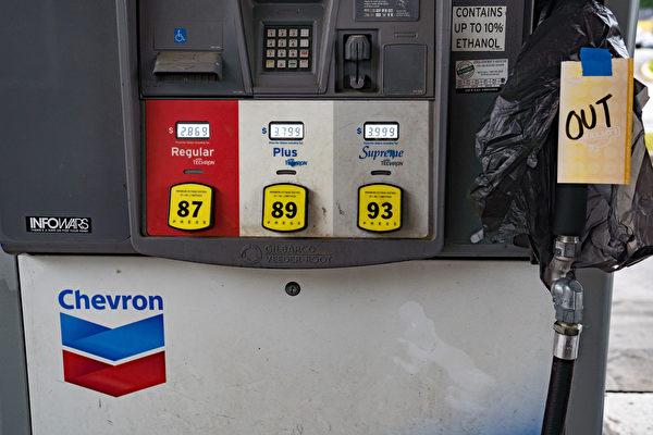 美最大燃油管道遭駭 油價創新高逼近3美元