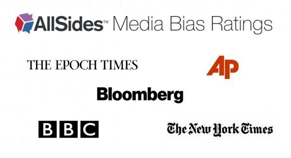盲测调查:读者如何评价各大媒体的偏见