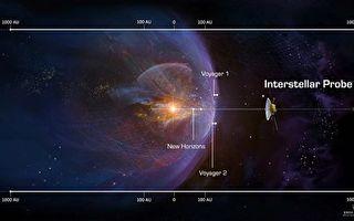 NASA新计划 星际探测器15年内飞出太阳系