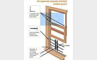 二月來3兒童跌出窗戶 衛生局提醒裝窗戶護欄
