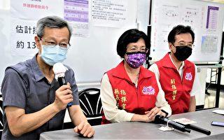 彰化县长紧急下达1300人快筛动员令