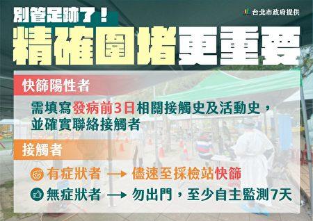 臺北市政府表示,快篩呈陽性者要填寫相關接觸史及活動史,以及回想曾接觸的親友並主動通知對方。