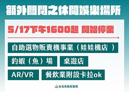 臺北市政府17日宣布,夾娃娃機店、釣蝦場、桌遊店、VR/AR場域、附設卡拉OK的餐廳等場所,即日起暫停營業。