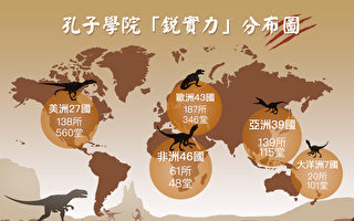 全球華語文教育「話語權」落在誰家?