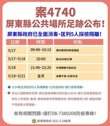 屏东县政府24日公布新增3例确诊者及一名台北确诊者屏东足迹。