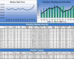 2021東灣房市4月份最新數據(1)
