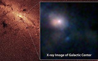 """银河系中心或存在""""暗物质核""""而不是黑洞"""