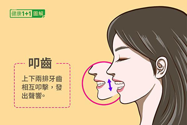 以上下排牙齿相互叩击出声,反复36次。嘴唇张开或微闭皆可。(大纪元 / 家邑 绘)