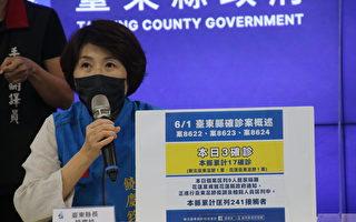 台东6月1日增3确诊 双北返乡感染家人