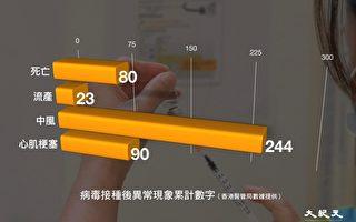 香港过去一周12人接种疫苗后死亡 4人流产