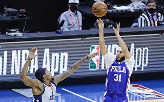 NBA小庫里季後賽新高 76人送奇才放長假