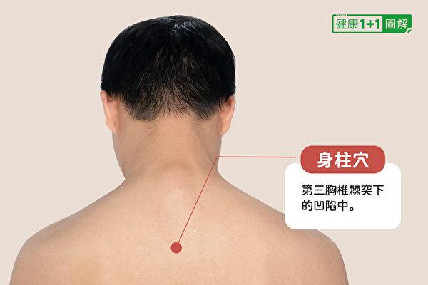 身柱穴位于背部正中线第三胸椎棘突下凹陷处。(健康1+1/大纪元)
