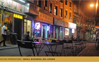 報告:紐約市55%亞裔小企業疫情中損失超75%