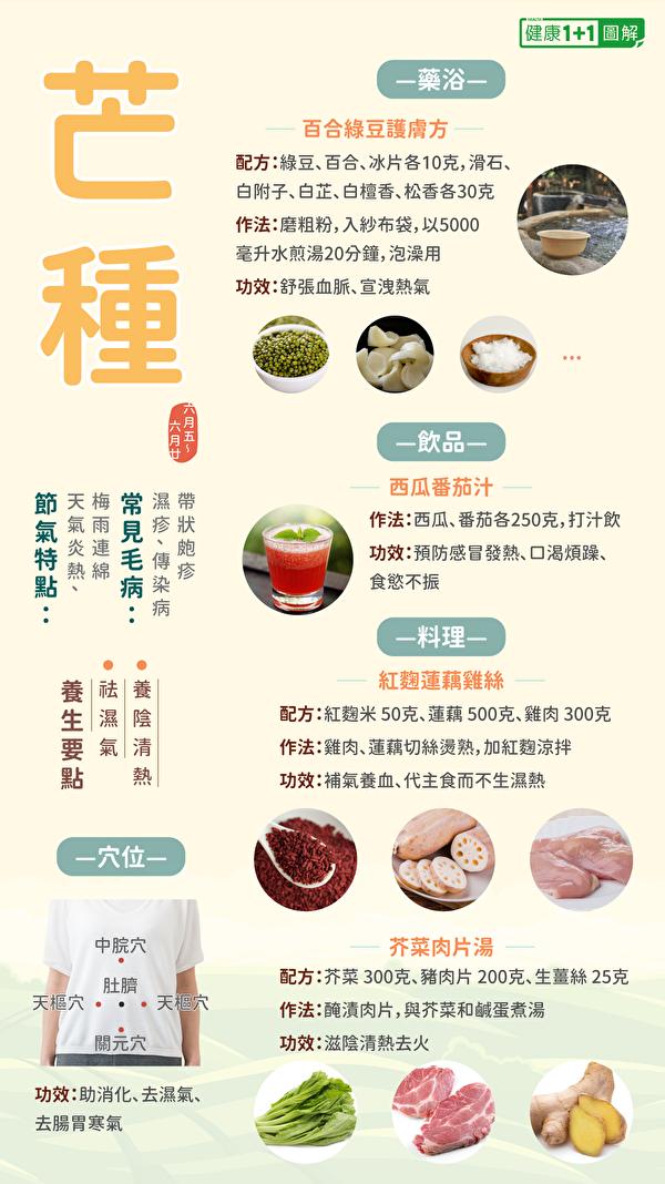 芒種節氣的養生飲食、藥浴、穴位按摩方法。(健康1+1/大紀元)