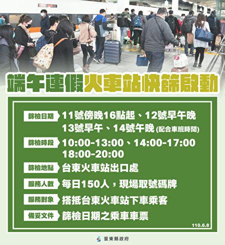 臺東火車站端午連假啟動快篩。