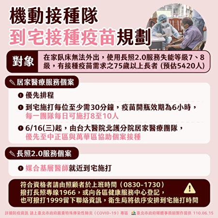 臺北市副市長蔡炳坤15日說明機動接種隊到宅施打計畫。