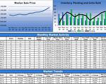 2021东湾房市4月份最新数据(2)