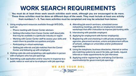 图为纽约州劳工厅列出的求职要求,每周必须有三天进行求职活动,州府对于求职类型活动也有要求。