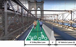布碌崙大桥自行车道开工 秋季完工 关闭一车道