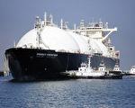中澳關係影響生意?能源公司否認