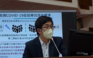蔡適應:不宜購買保護力低的中國疫苗