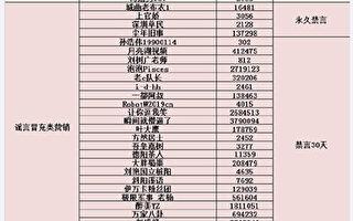 袁斌:清華教授郭於華為何聲明退黨?